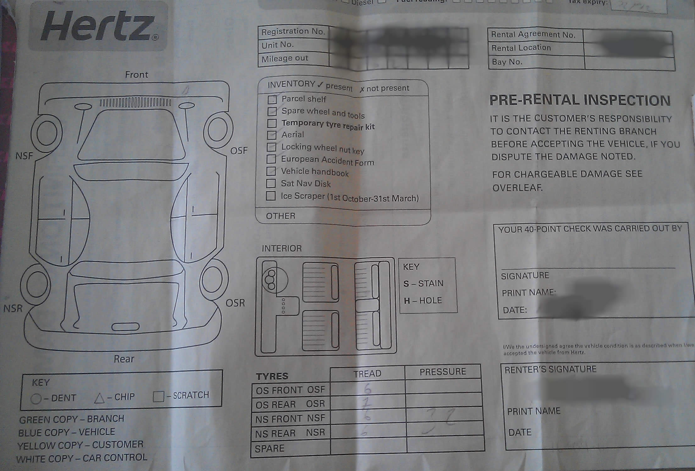 Rental Car Damage Claims? That Hertz. – Useful Thoughts