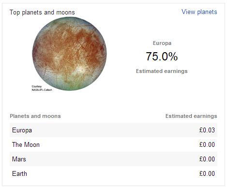 GoogleAdsenseAprilFoolTopPlanetsMoons